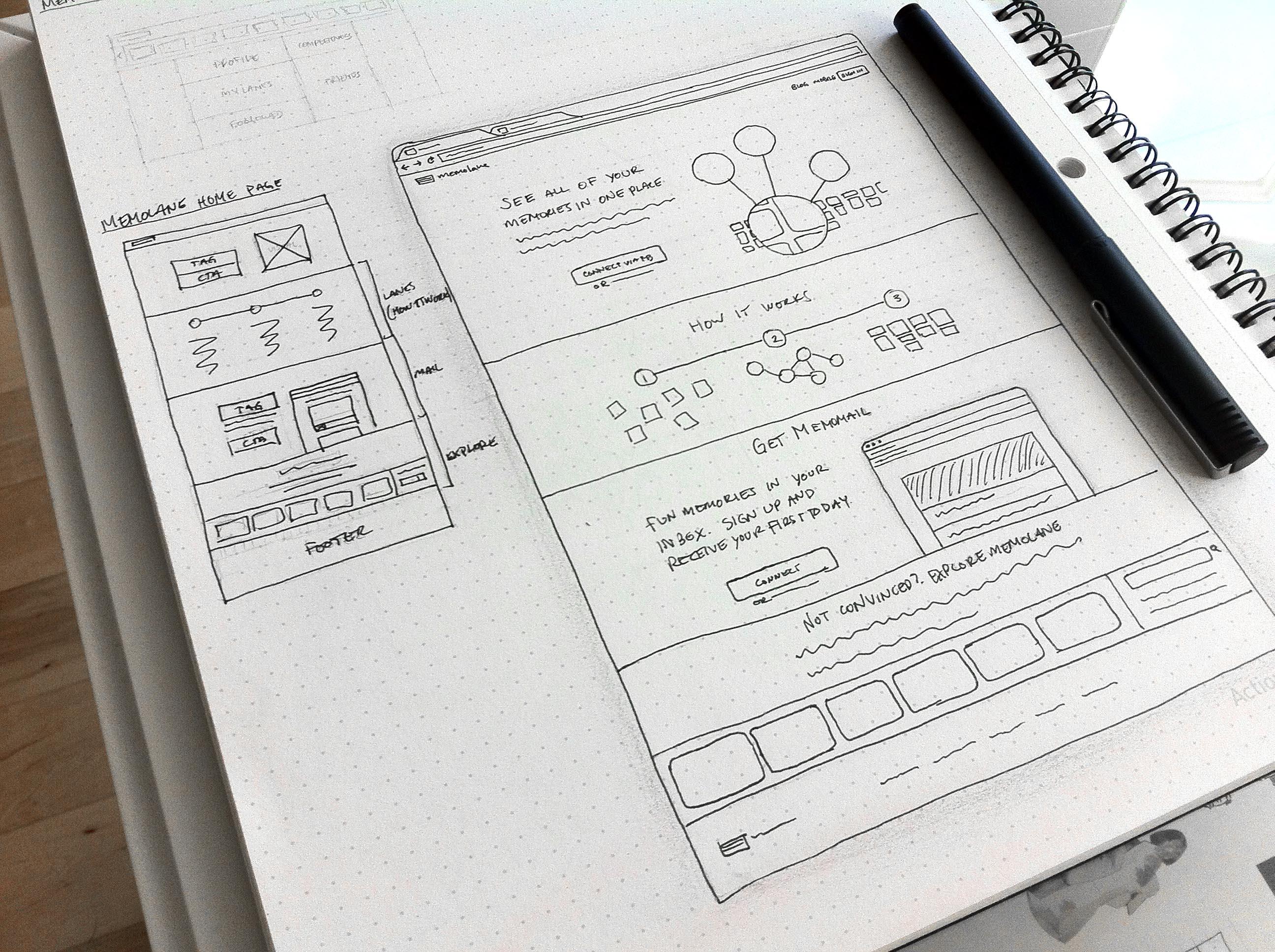 Ui Sketch Template Memolane Landing Page Wireframe Sketch